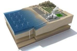 Alae, solar, wind, CCS