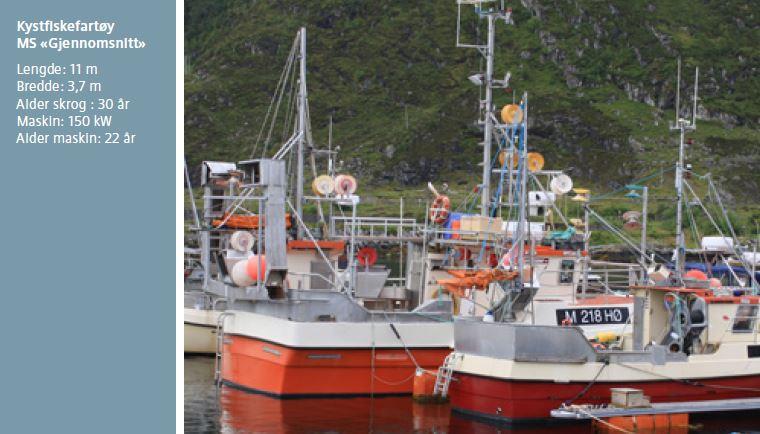 Kystfiskeflåten gjennomsnittsbått rapport Bellona