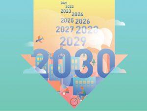 klimaplan 2021-2030