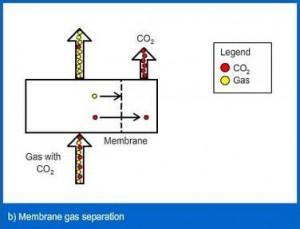 Figure 13 CCS