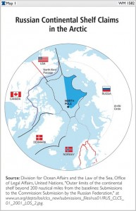 Russian Continental Shelf claims
