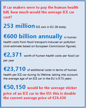 Calculating the human health cost