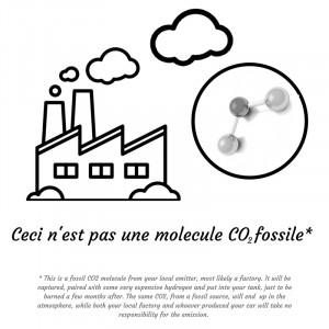 Ceci n'est pas un CO2.