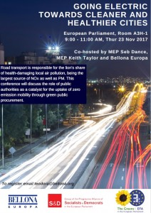 Bellona Conference on Air Pollution and Clean Mobility