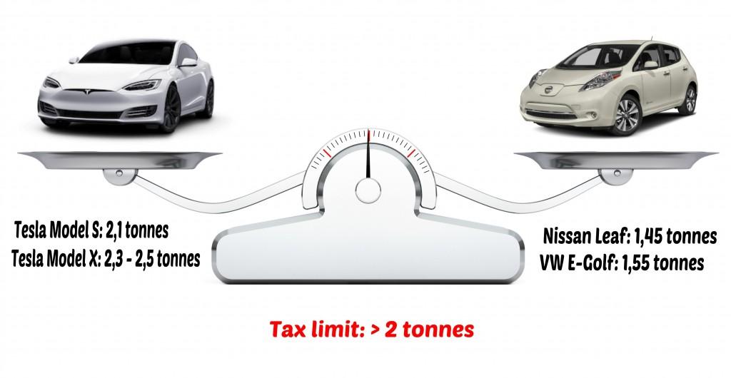 tax-limit