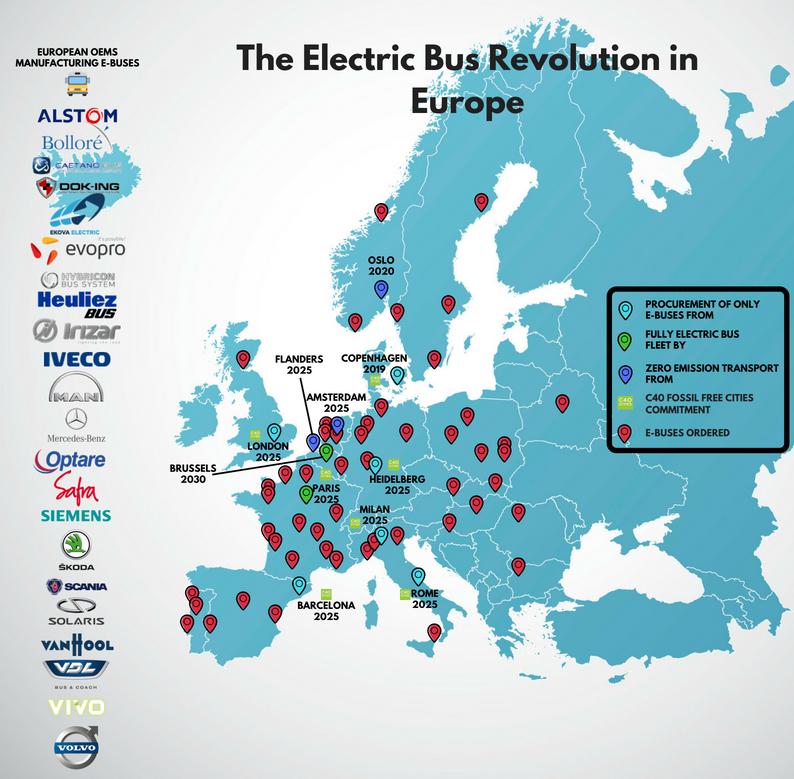 e-Buses Map