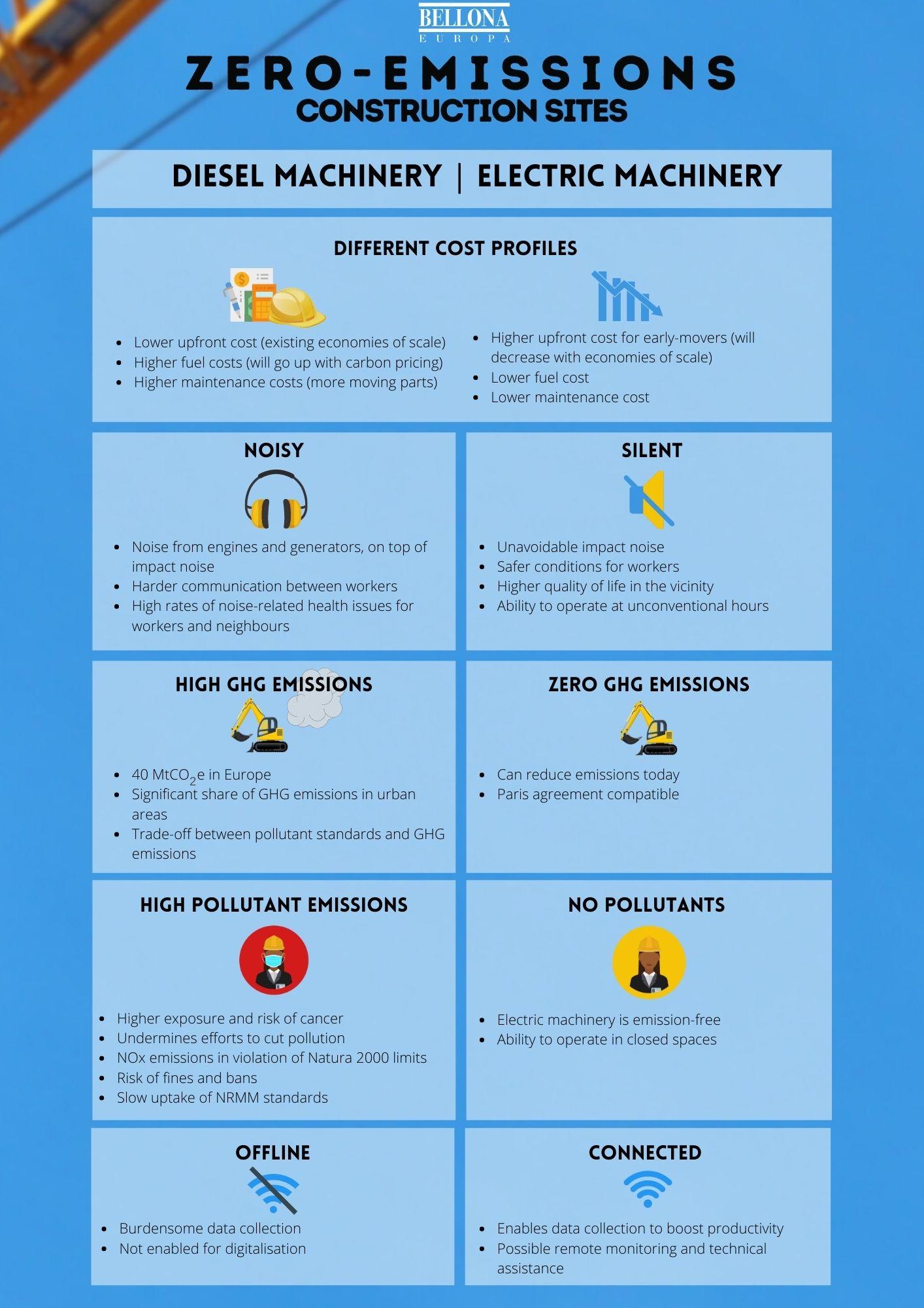 Transforming Construction PDF -