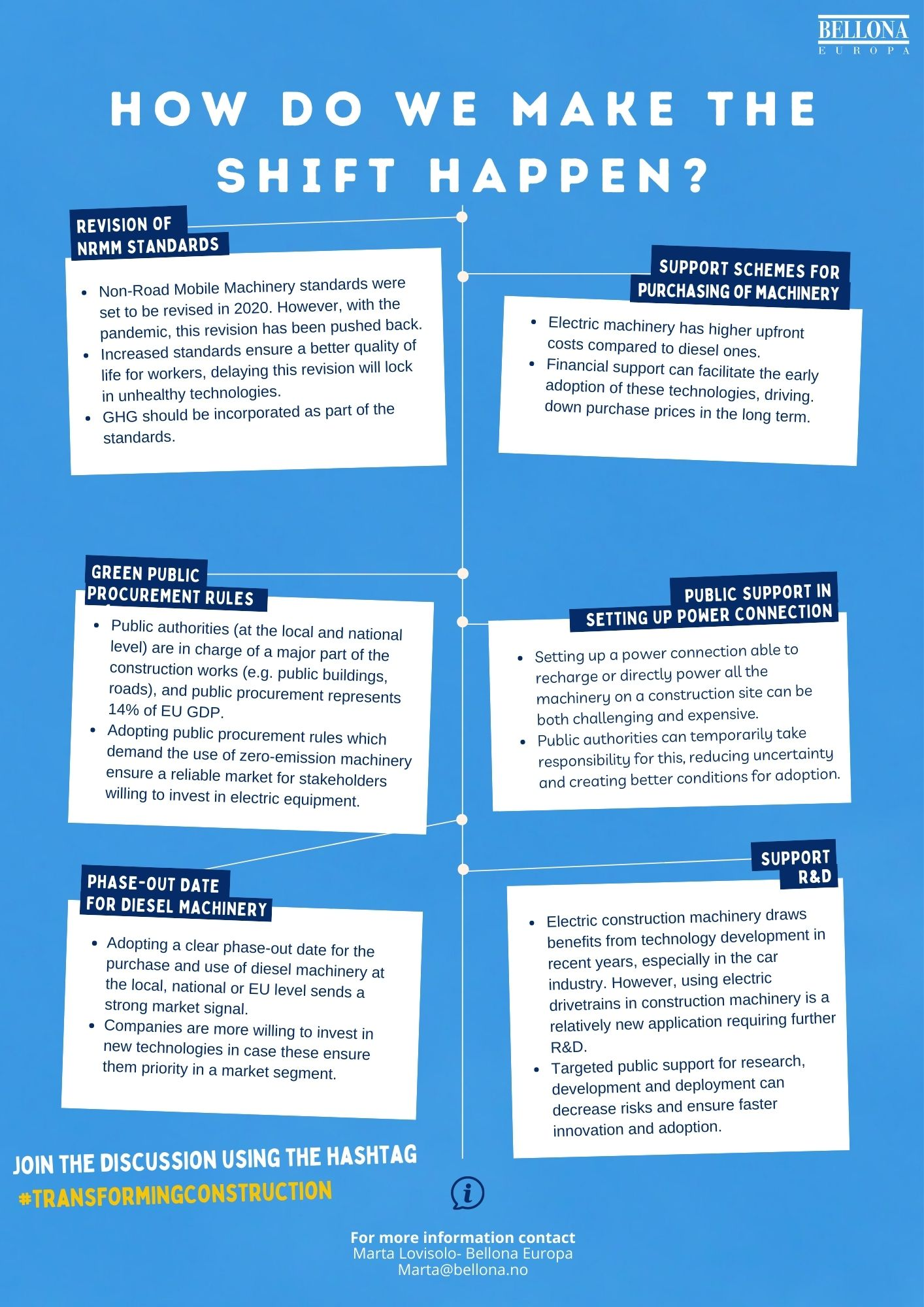 Transforming Construction PDF - (1)