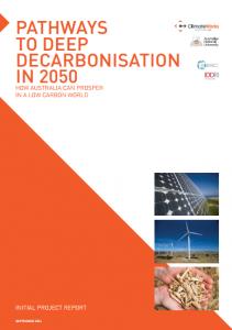 Australia Decarbonisation