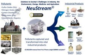 NeuStream