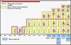 bodytextimage_NPP-roadmap-2007-2.jpg