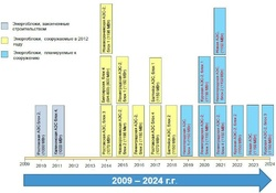bodytextimage_NPP-roadmap-2013.jpg