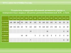 bodytextimage_Tritium-Udomlya.jpg