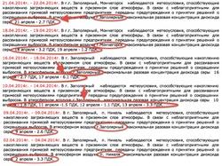 bodytextimage_pollution_numbers.jpg