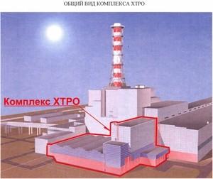HTRO-sm (Ingress image)