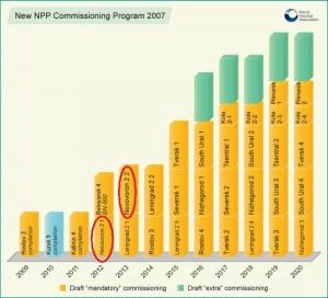 new_npp_comm_program_NW