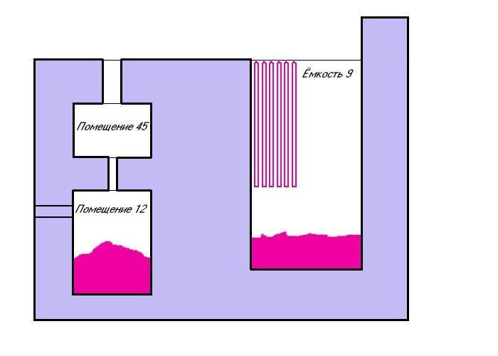 Места размещения высокоактивных отходов Первой АЭС (выделено цветом): «террикон РАО» в «помещении 12» и просыпь РАО полутораметровой толщины в «ёмкости 9». Рисунок по памяти на основе ОВОС.