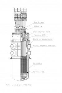 VVER-1000